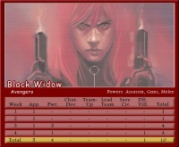Black Widow Stat Card