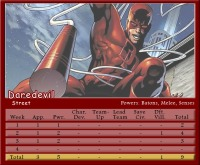 Daredevil Stat Card