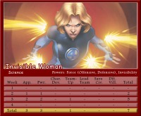 Invisible Woman Stat Card