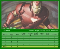 Iron Man Stat Card