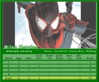 Miles Morales Stat Card