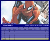 Spider-Man Stat Card