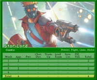 Star-Lord Stat Card