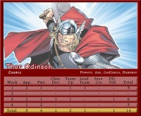Thor Stat Card